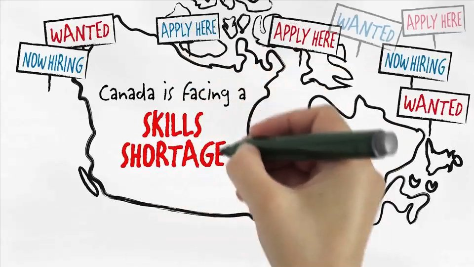 Ontario Invites Express Entry Candidates in New Skilled Trades Stream Draw